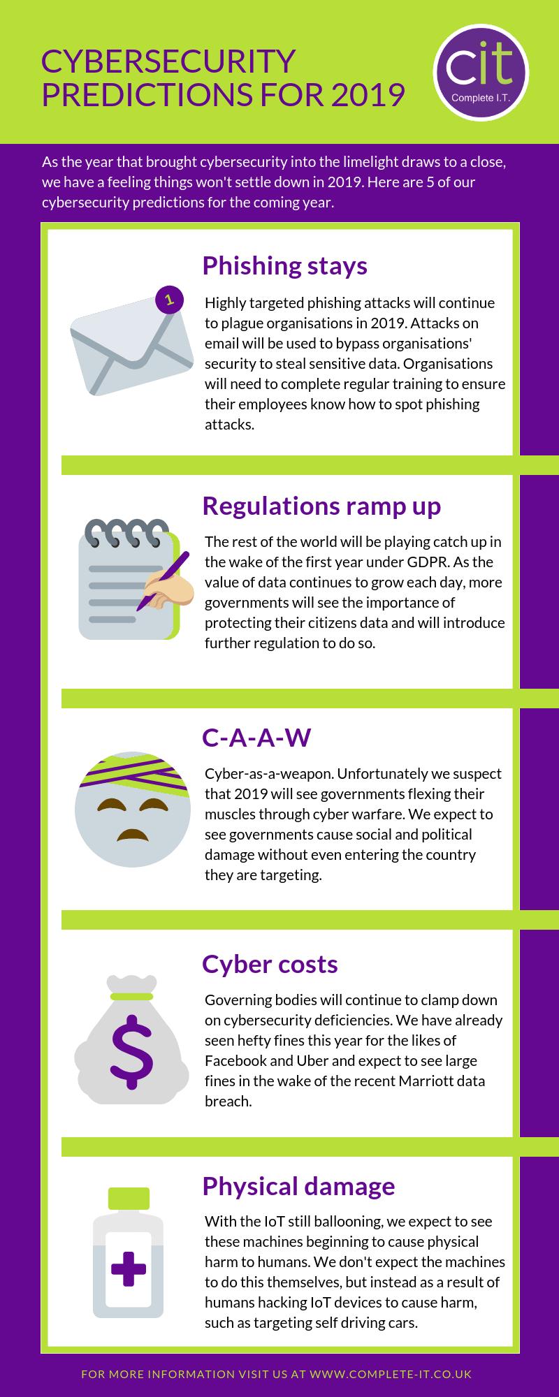 Cybersec-predictions