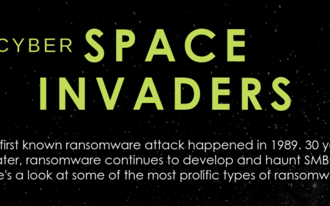 Know Your Cyber Space Invaders