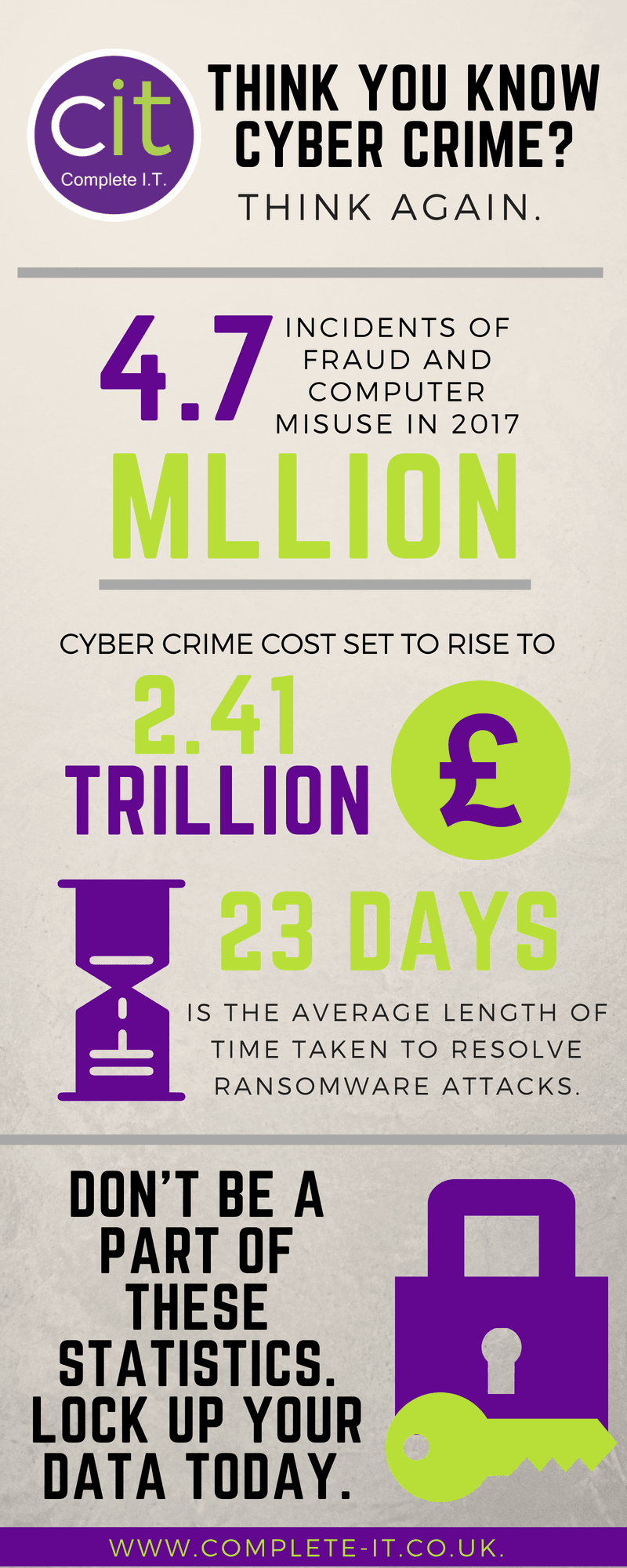 Cyber Crime Infographic.