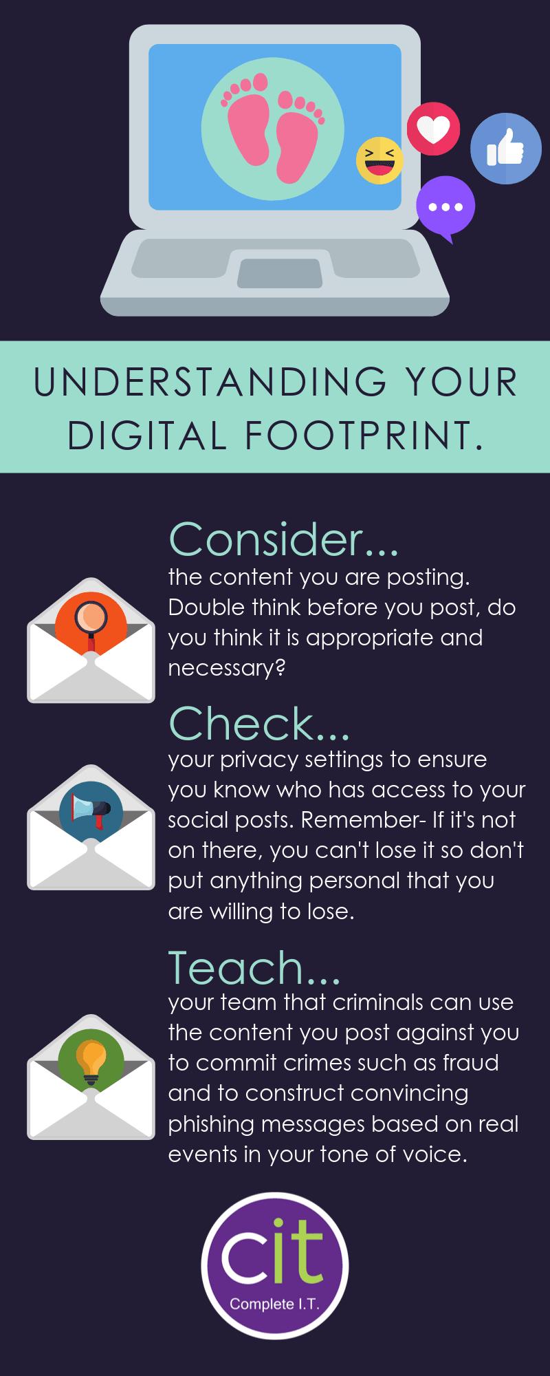 Blog Infographics (13)