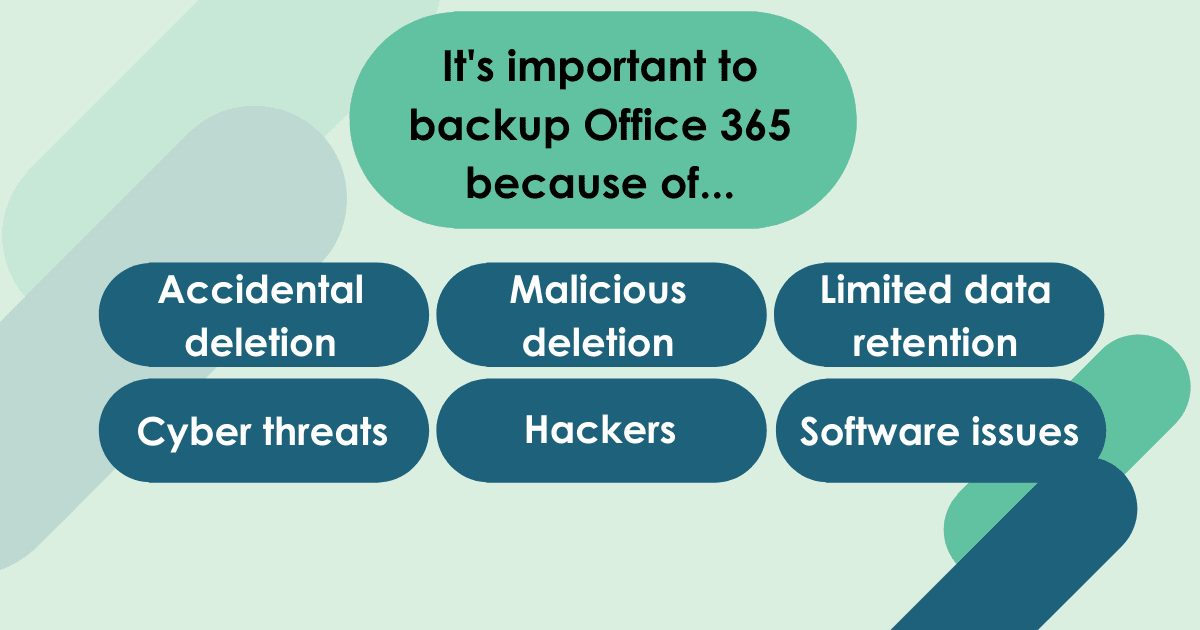 It's important to backup Office 365 because of...